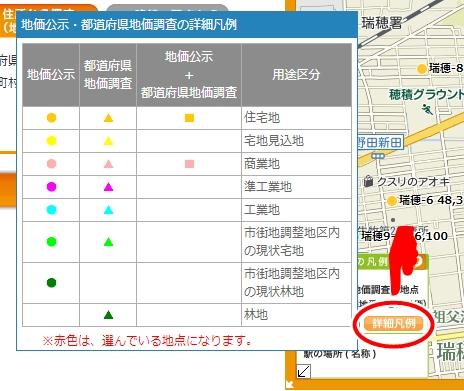 土地情報システム詳細凡例